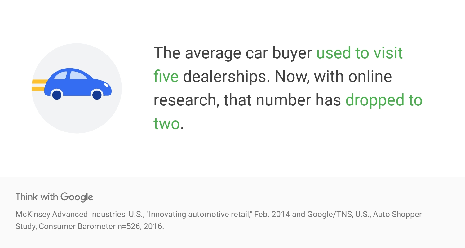 Ie1SN-data-car-buying-research-data-download